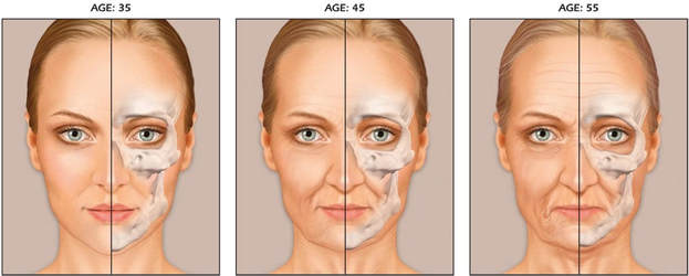 skin issues treatment